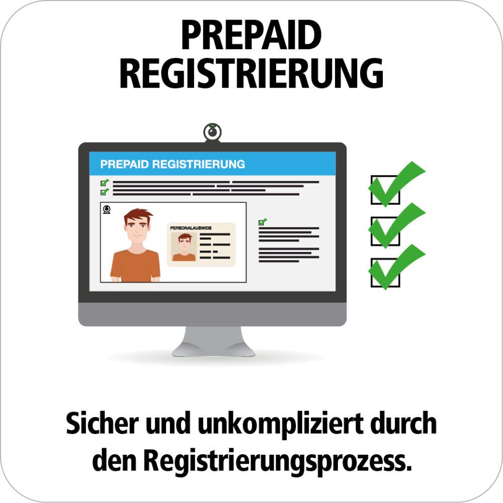 Einfache Registrierung Ihrer Prepaid SIM-Karte